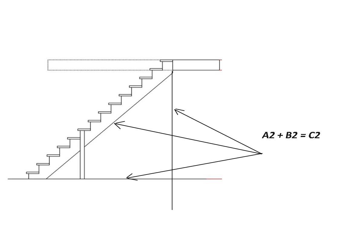 деревянная лестница своими руками чертежи инструкции