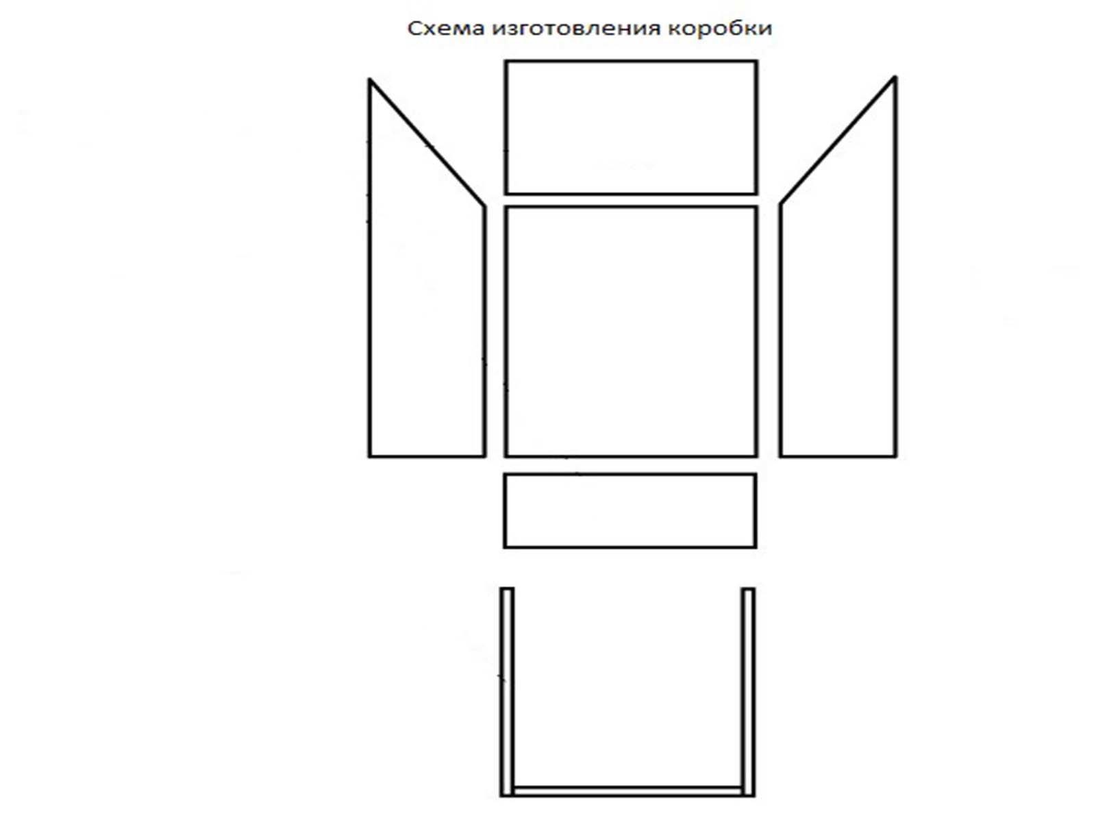 Наглядный пример схемы кузова тачки
